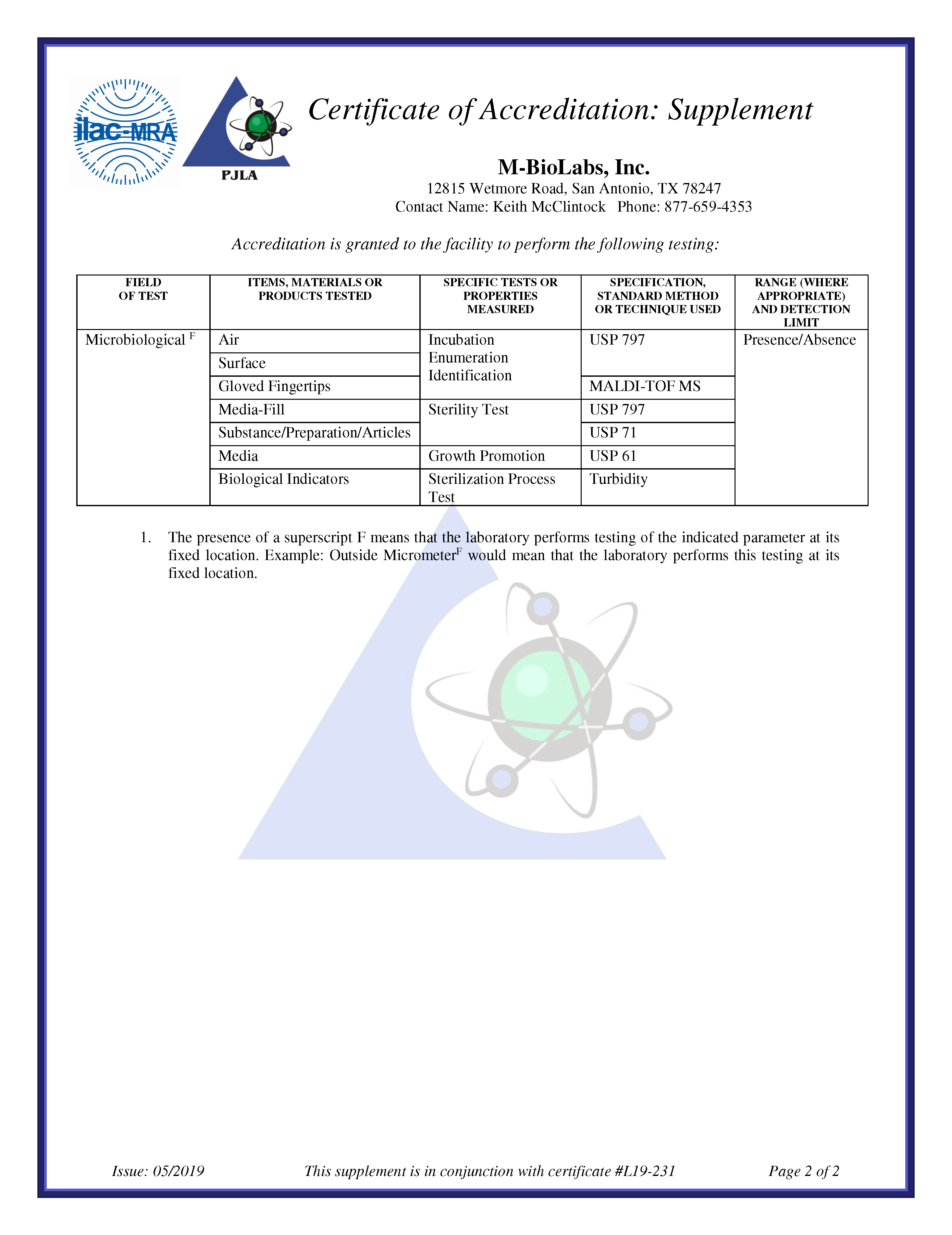 ISO 17025 Accrediation
